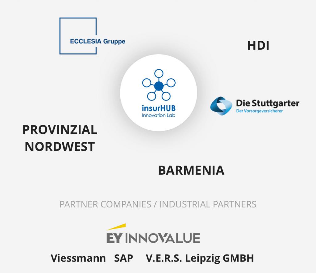 insurHub - Companies & Partners